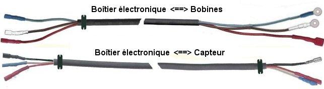 Câbles de liaison